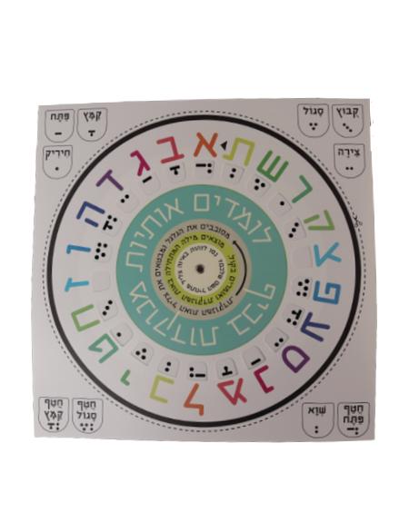 Roue pour apprendre l'hébreu